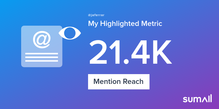 My week on Twitter 🎉: 1 Mention, 21.4K Mention Reach, 5 New Followers. See yours with https://t.co/u8G7mwmdEB https://t.co/7sACRIwEuh