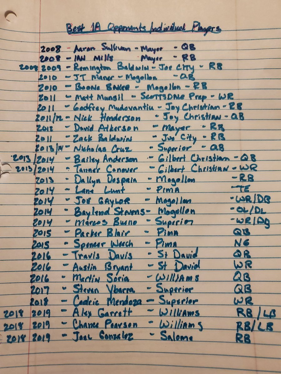 Made a list of my Top 1a Players Opponents,  I've seen since 2008. Most we had to game plan for unless we wanted an L. Since might have just gave us a lot to handle & some also had great teammates / coaches that made them better <br>http://pic.twitter.com/51Bt51wu4c