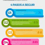 Image for the Tweet beginning: 4 pasos para facilitar el