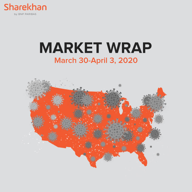 Indian #stockmarkets continue to cough and sneeze as the #Coronavirus strikes the #US hard. Read more. https://bit.ly/3dQY0Fk  #MarketWrap #SharekhanKarpic.twitter.com/kw1eu96z7r