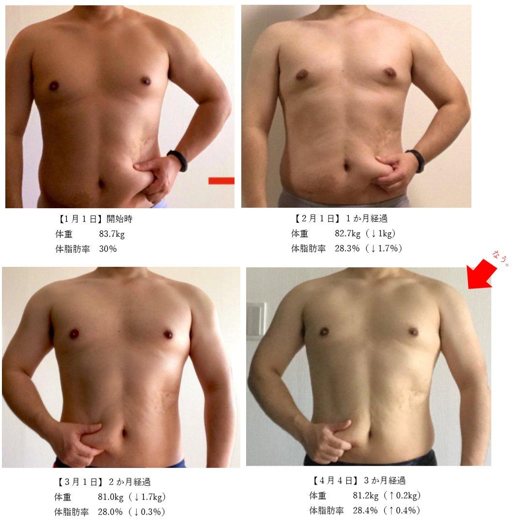 代 女性 率 脂肪 30 体