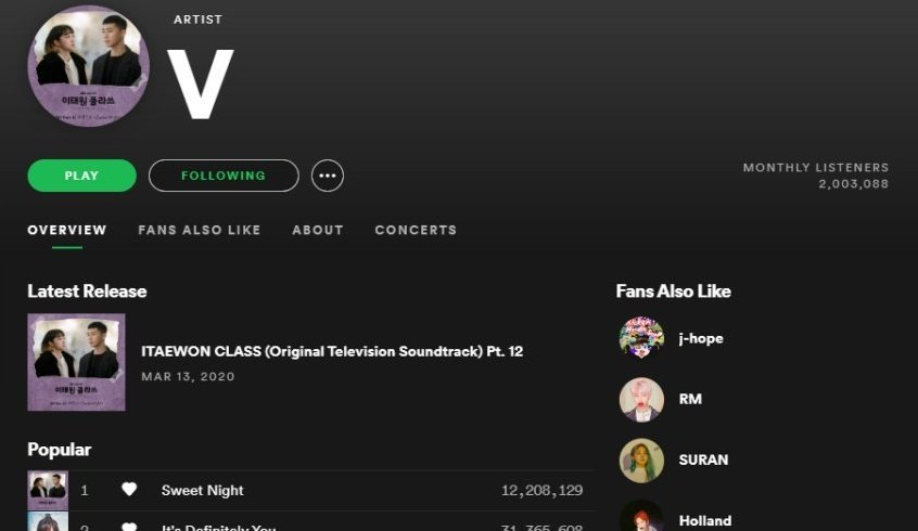 V has reached 2,000,0000 Monthly Listeners On Spotify  <br>http://pic.twitter.com/LqeymwCIdK