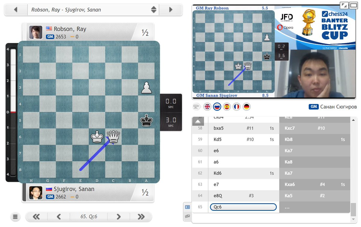 test Twitter Media - Sanan Sjugirov wins 8.5:5.5 and goes through to play a semi-final against Magnus Carlsen - his score against the World Champion? 2 games, 2 wins, one of them classical! https://t.co/Fe8IkXHGGN  #c24live #BanterBlitzCup https://t.co/9aNrLDsLdw