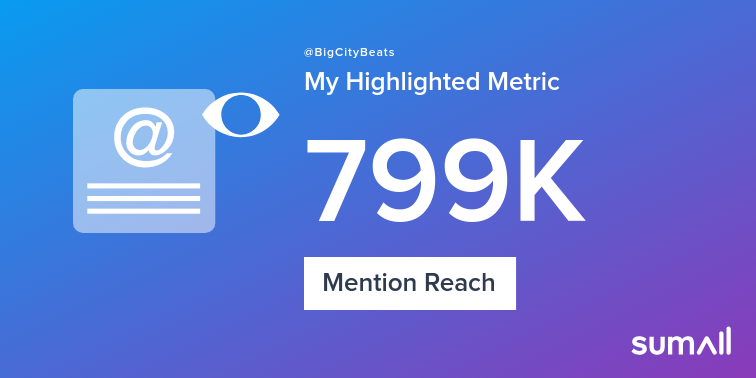 My week on Twitter 🎉: 17 Mentions, 799K Mention Reach, 7 New Followers. See yours with https://t.co/aOtV9cV1cJ https://t.co/pYefJ9CsIt