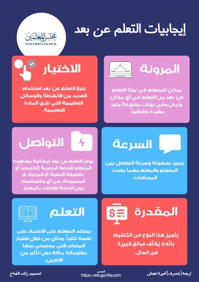 مجلس المعلمين On Twitter إيجابيات التعلم عن بعد التعلم عن بعد المدرسة الاماراتية