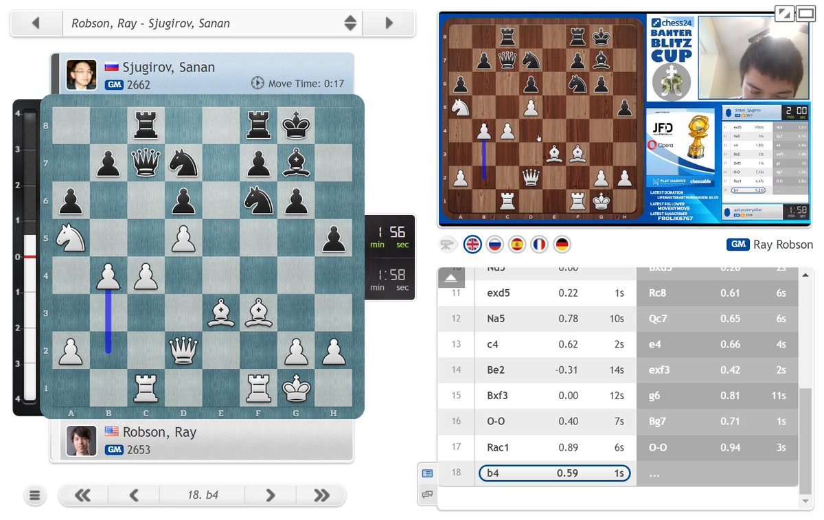 test Twitter Media - You can watch the #BanterBlitzCup quarterfinal live with computer analysis as well! https://t.co/UxYSR8Zhj6  #c24live https://t.co/h5ThbdiL0t