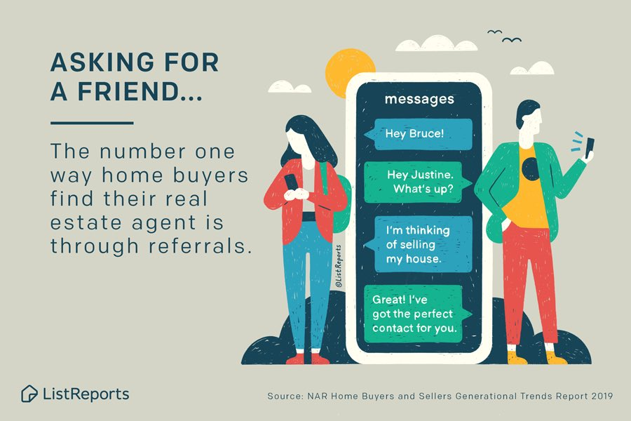 Did you know that even in the age of the Internet, word-of-mouth referrals are still the top way people find their real estate agent?   #referral #askingforafriend #thehelpfulagent #houseexpert #househunting #realestate #realestateagentpic.twitter.com/AAhkCnnRPm