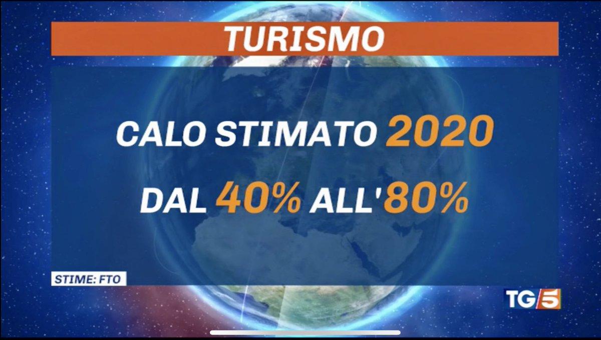 #ilturismosostienelitalia
