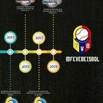 Image for the Tweet beginning: #HISTORIA⚾️ • La historia de nuestra pelota