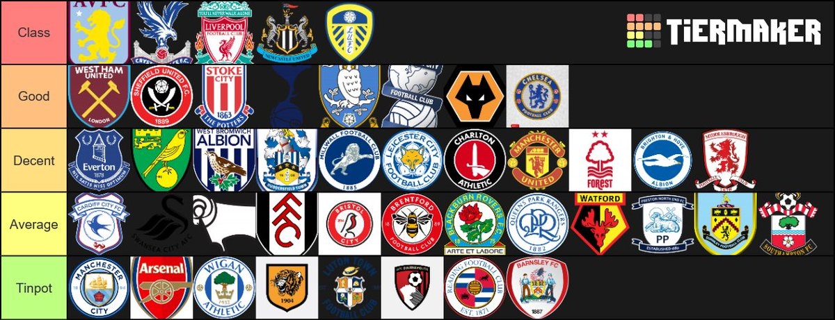 My opinion on all football fans (havent seen some)  feel free to discuss  #tiermaker  #football  #footballfans