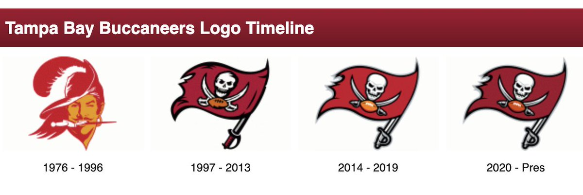 Chris Creamer S Sportslogos Net On Twitter Tampa Bay Buccaneers Seasons With Bucco Bruce 21 Seasons With A Pirate Flag 24 Https T Co 8jwyeptp5g