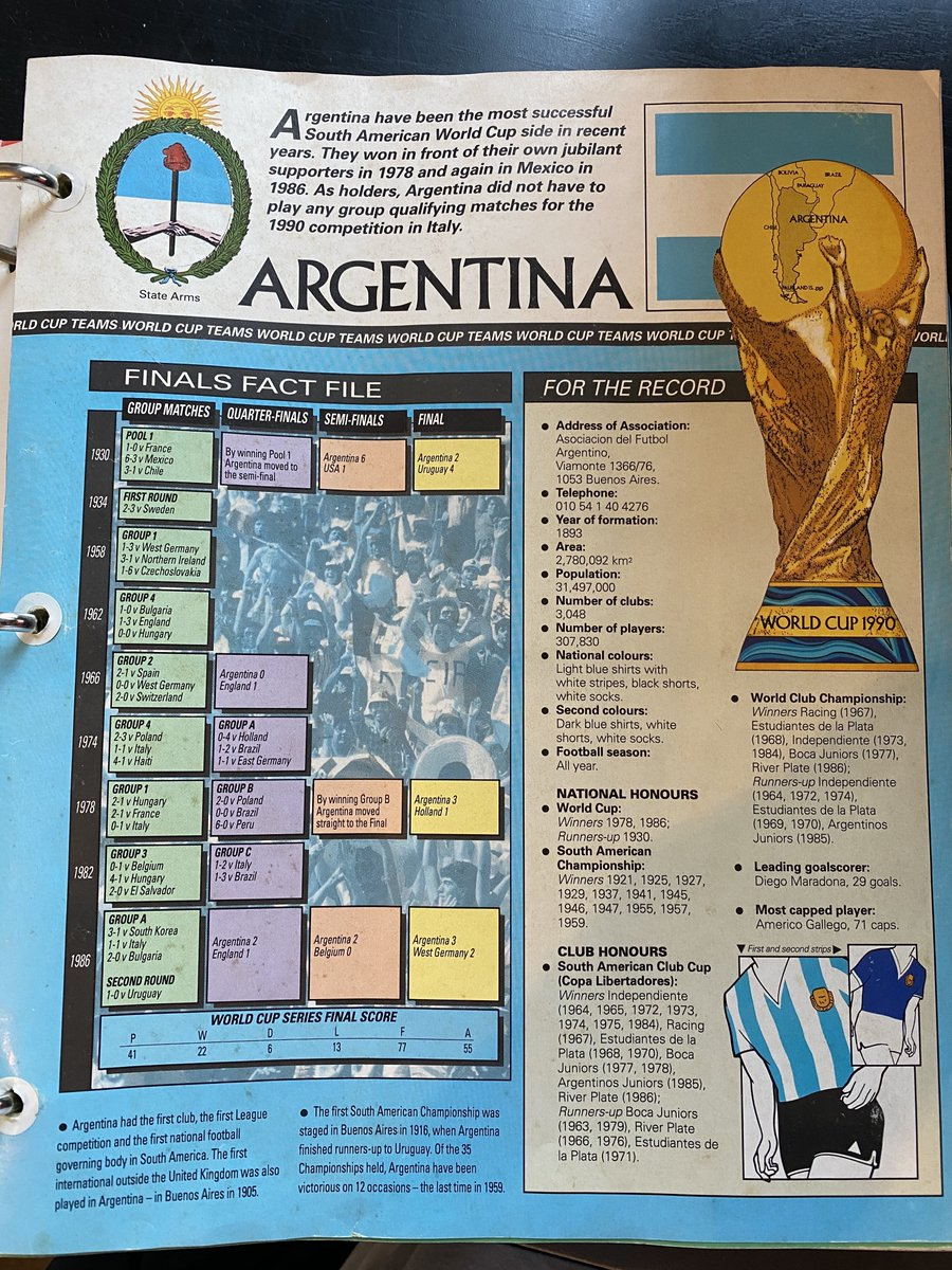 Into the Team Pages and Argentina first then.   Those info pages at the start of each team - ❤️❤️❤️  They took a massive flyer on lots of the players included because it was done so far away from the competition's start, hence a rogue Hugo Maradona popping up https://t.co/9zCZQtOLvh