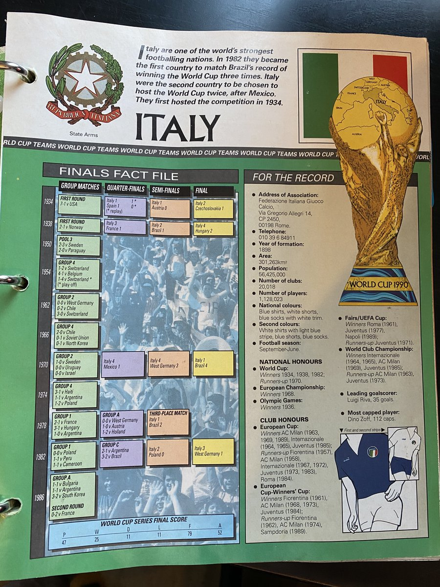 Italy then, and they obviously didn't see Bobby Baggio making much of an impact so why bother including him https://t.co/g1ucPTWsW4