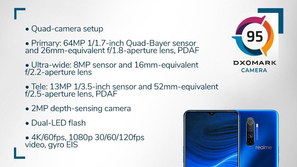 Daily Tech News : Realme X2 Pro Scores 95 at Dxomark Camera Rating