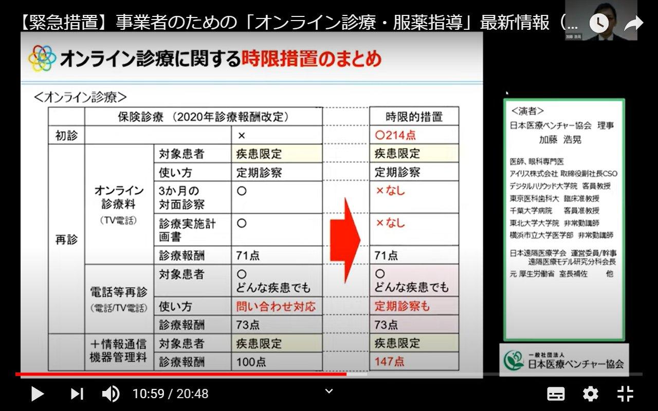 ベンチャー 日本 協会 医療