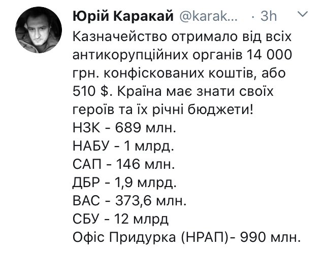 Спустя год после дебатов Зеленский не смог ответить на все заданные тогда Порошенко вопросы, - СМИ - Цензор.НЕТ 9084