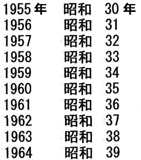 西暦 昭和 19 年 1943年(昭和18年)生まれの年齢早見表 西暦や元号から今何歳?を計算
