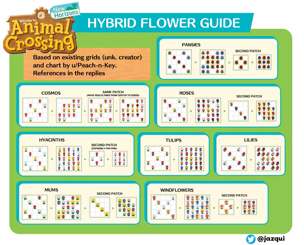 animal crossing flowers breeding