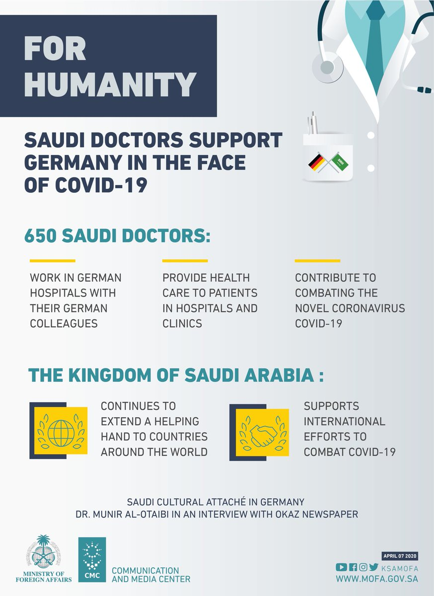650 Saudi Doctors Join Frontline Battle against COVID-19 in #Germany  pic.twitter.com/lhRGxNKHgg