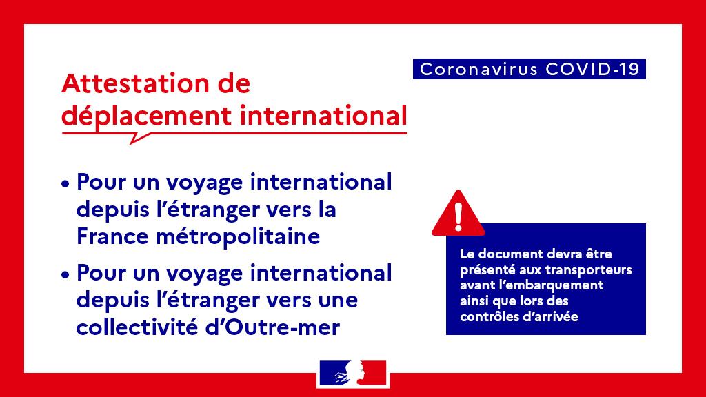Coronavirus Le Confinement Sera Prolonge Au Dela Du 15 Avril Annonce L Elysee