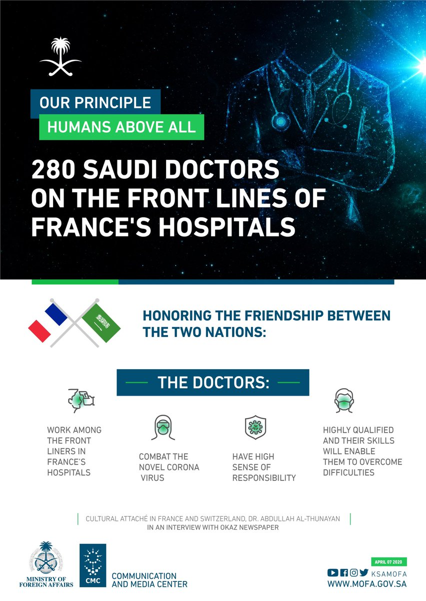 280 Saudi doctors decided to stay in #France to help our friends in combating #COVID19 pic.twitter.com/W7O3vsnMgv
