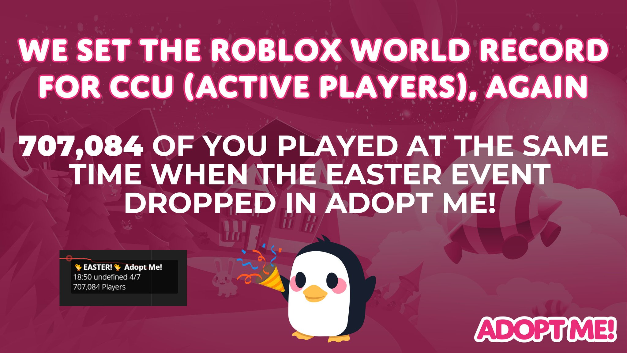 Adopt Me On Twitter Adopt Me Set The Roblox Ccu World Record