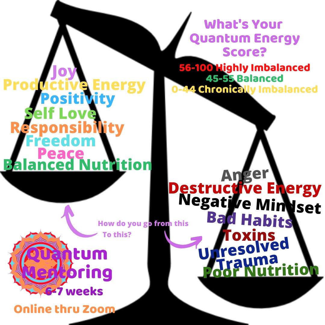 In honor of World Health Day, Body/Mind Quantum Energy is offering a full session for $99. Reg. $125. What minerals/vitamins/amino acids/enzymes/fats/fiber is your body not absorbing or missing completely? Code in link. https://VibrationalEnergy.as.me/RemoteOnlineSession…pic.twitter.com/VkSEBpP7vL