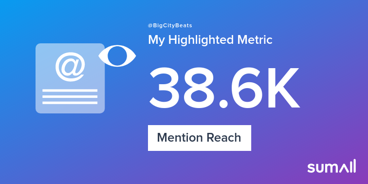 My week on Twitter 🎉: 6 Mentions, 38.6K Mention Reach. See yours with https://t.co/aOtV9cV1cJ https://t.co/BcgOcSoEnU