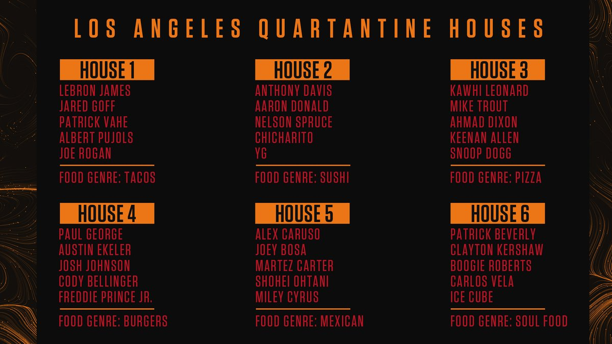 Los Angeles Quarantine Houses with a twist 👀 Designated food genres also apply!   Which house are you picking & why? 🤔 https://t.co/pOGC2CYbQt