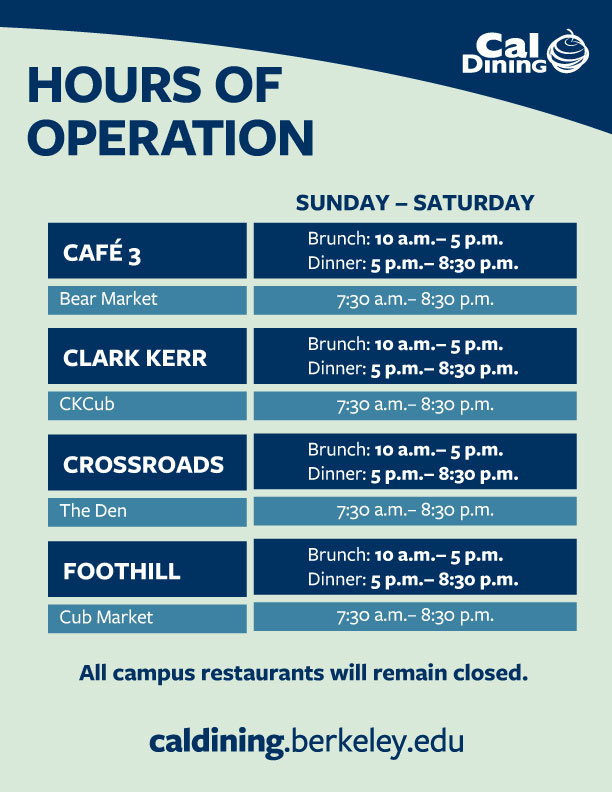 Cal Dining On Twitter Heads Up Our Hours Are Shifting All Dining Commons Will Now Only Be Open For Brunch And Dinner All Convenience Stores Will Be Open From 7 30 Am
