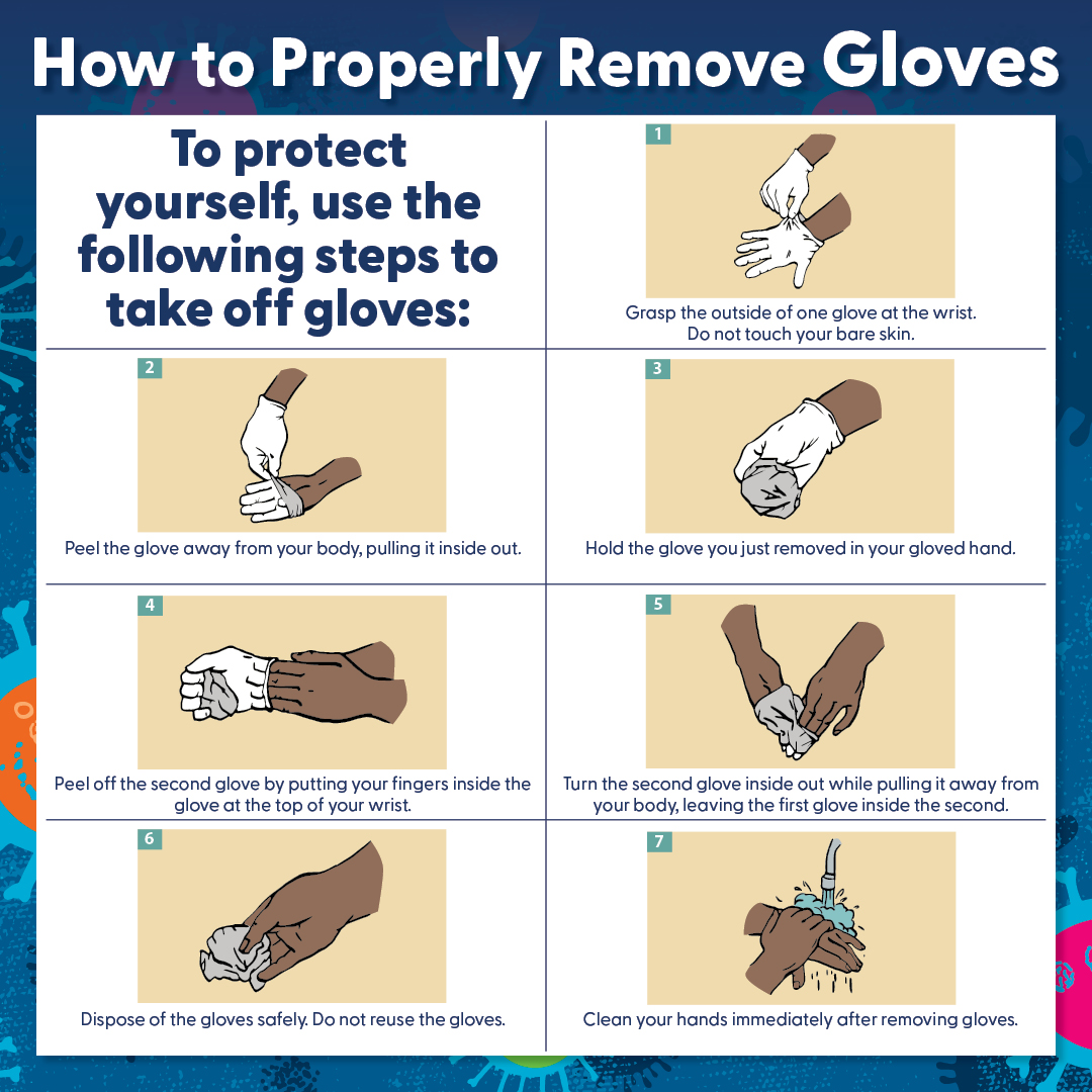"Alabama Public Health on Twitter: "".@CDCgov recommends wearing gloves when  caring after someone who has #COVID19: https://t.co/yVQo51JHQH. In order to  avoid contamination of your hands when removing gloves, follow these  instructions: https://t.co ..."