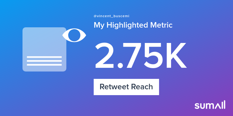 My week on Twitter 🎉: 1 Mention, 1 Retweet, 2.75K Retweet Reach. See yours with https://t.co/YZiaPnCywf https://t.co/2VuLOnDyUe