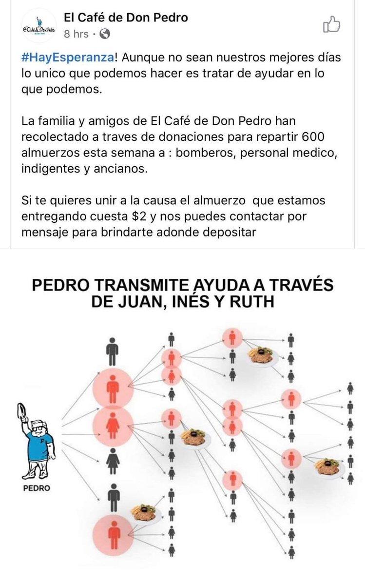"""""""Pedro transmite ayuda"""". El Café Don Pedro no la está pasando bien, pero no los ha detenido para ayudar, si usted quiere cooperar, pues les dejo cómo hacerlo. https://t.co/RbKTa0HJvH"""