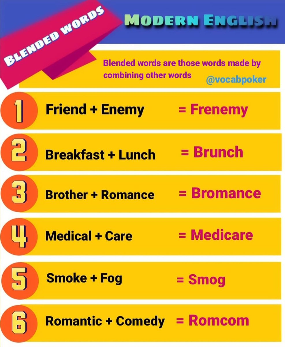 Blended words #vocabpoker #english #word #vocab #vocabulary #daily #english #Wordsworth250 #ielts #toeflpic.twitter.com/J0GqyfpKym