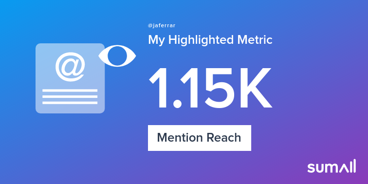 My week on Twitter 🎉: 1 Mention, 1.15K Mention Reach. See yours with https://t.co/u8G7mwmdEB https://t.co/IGQSULaUwl