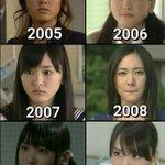 変わらない美しさ?新垣結衣を15年前から現在までの姿を比較した結果!