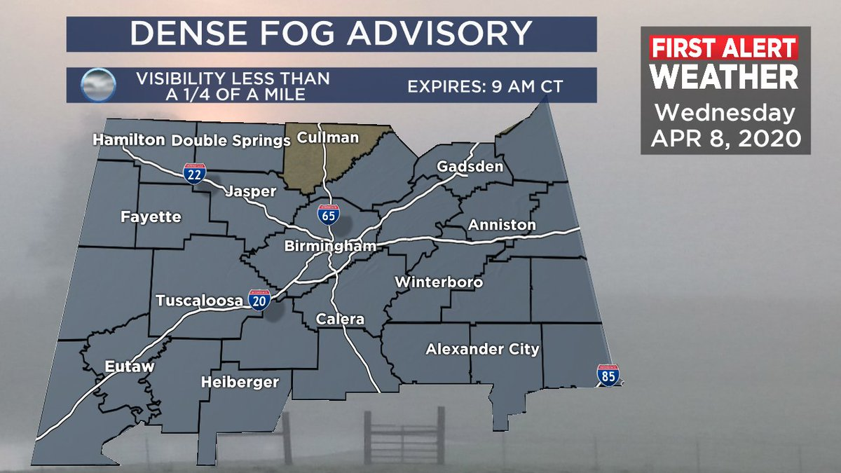 6 AM (4/8/2020): If you have to be on the roads, be careful. A dense fog advisory has been issued for all of Central Alabama until 9am. Visibility could be around a quarter of a mile or less in many spots. Fog is especially bad west of I-65 this morning. #alwx #WBRCFirstAlert