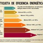Image for the Tweet beginning: Cómo obtener el certificado energético