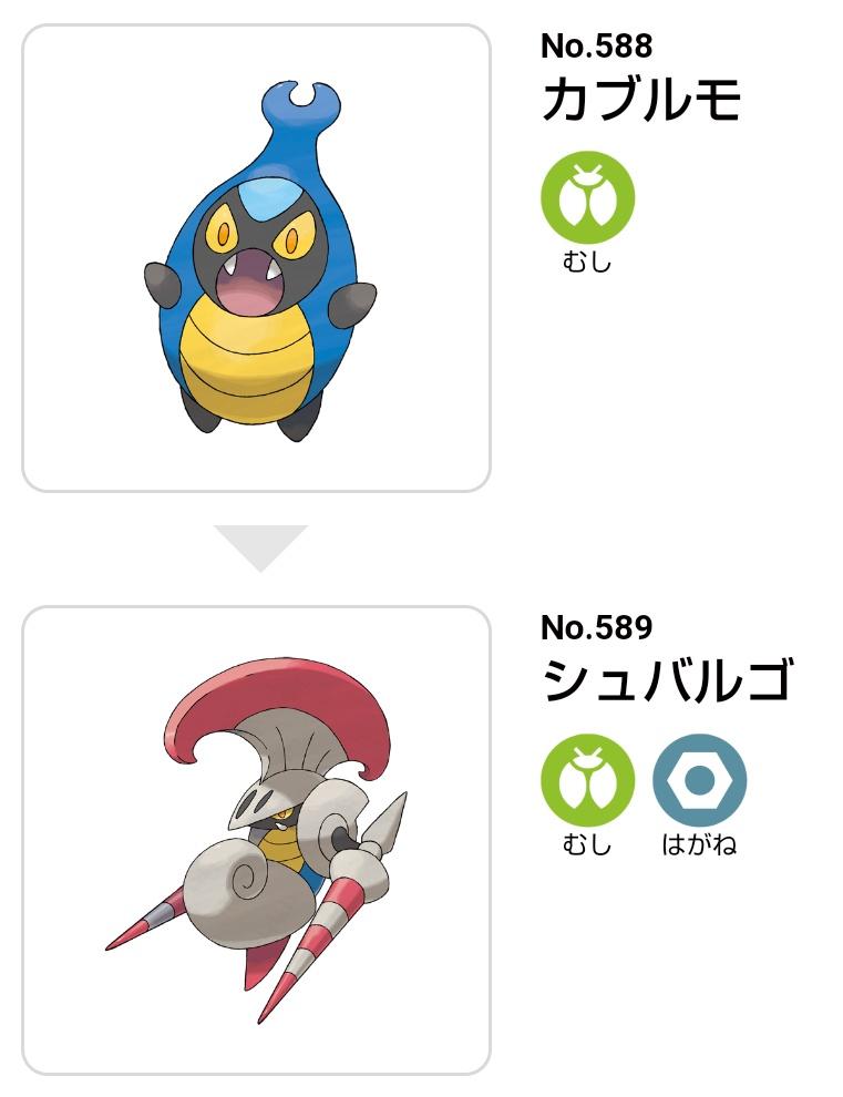 カブルモ 進化