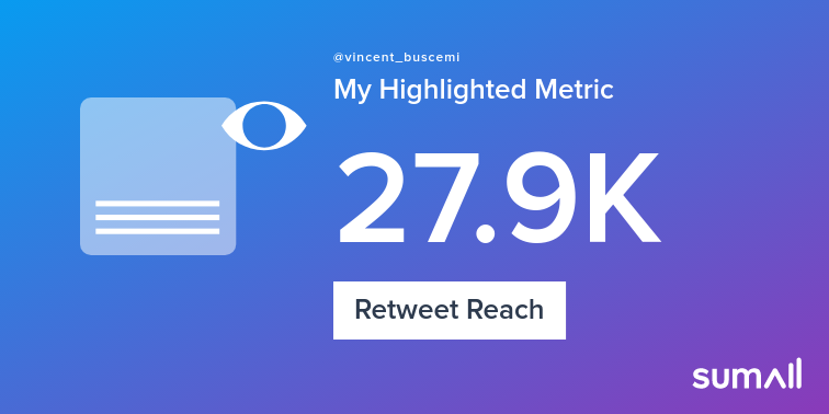My week on Twitter 🎉: 2 Mentions, 11 Likes, 4 Retweets, 27.9K Retweet Reach, 2 Replies. See yours with https://t.co/YZiaPnCywf https://t.co/gpSf1e3lbC