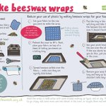 Image for the Tweet beginning: How to make Beeswax wraps