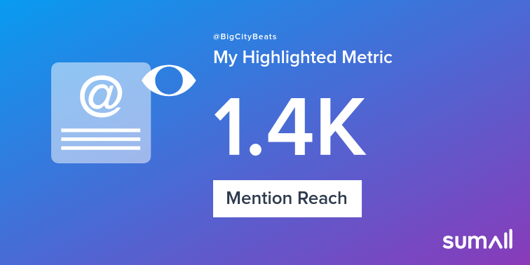 My week on Twitter 🎉: 4 Mentions, 1.4K Mention Reach. See yours with https://t.co/aOtV9cV1cJ https://t.co/k9WItrIPgr