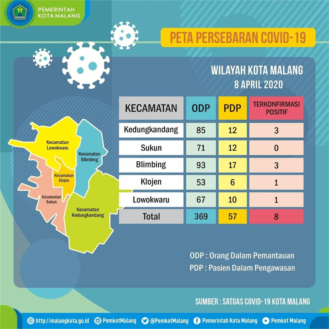 Peta sebaran Covid-19 Kota Malang