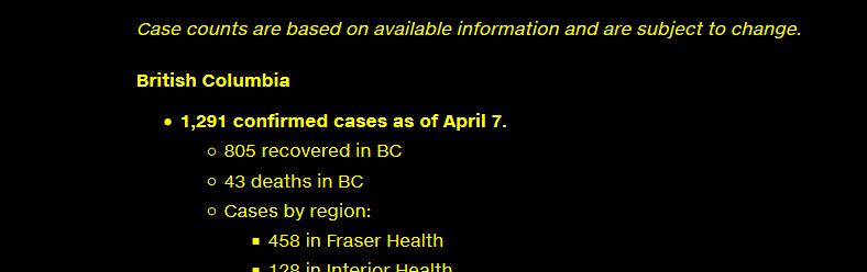 #BREAKING #CoronaVirusUpdate #CoronaVirusCanada #COVID19 #covid19Canada #CoronaOutbreak #CanadaLockdown #CanadaCovid19 #Toronto #Masks4All #Ontario   04/08 11:00am  #Canada 18,240 #coronavirus Cases  1239 HOSP + 421 in ICU 402 dead  NFLD-2 NS-1 PQ-150 ON-174 MN-3 SK-3 AB-26 BC-43pic.twitter.com/IUMLbJdhe4