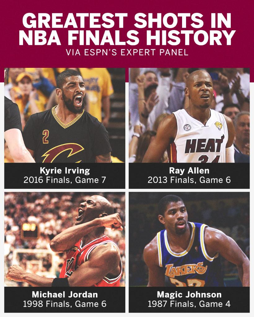 Which NBA Finals shot is your favorite? Our experts weighed in: es.pn/2VgB21W