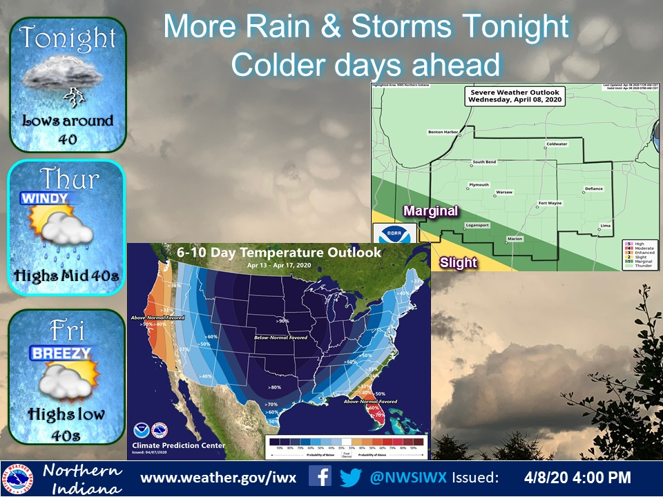 Another round of showers and chance for storms tonight. Cooler and windy weather then follows into tomorrow.