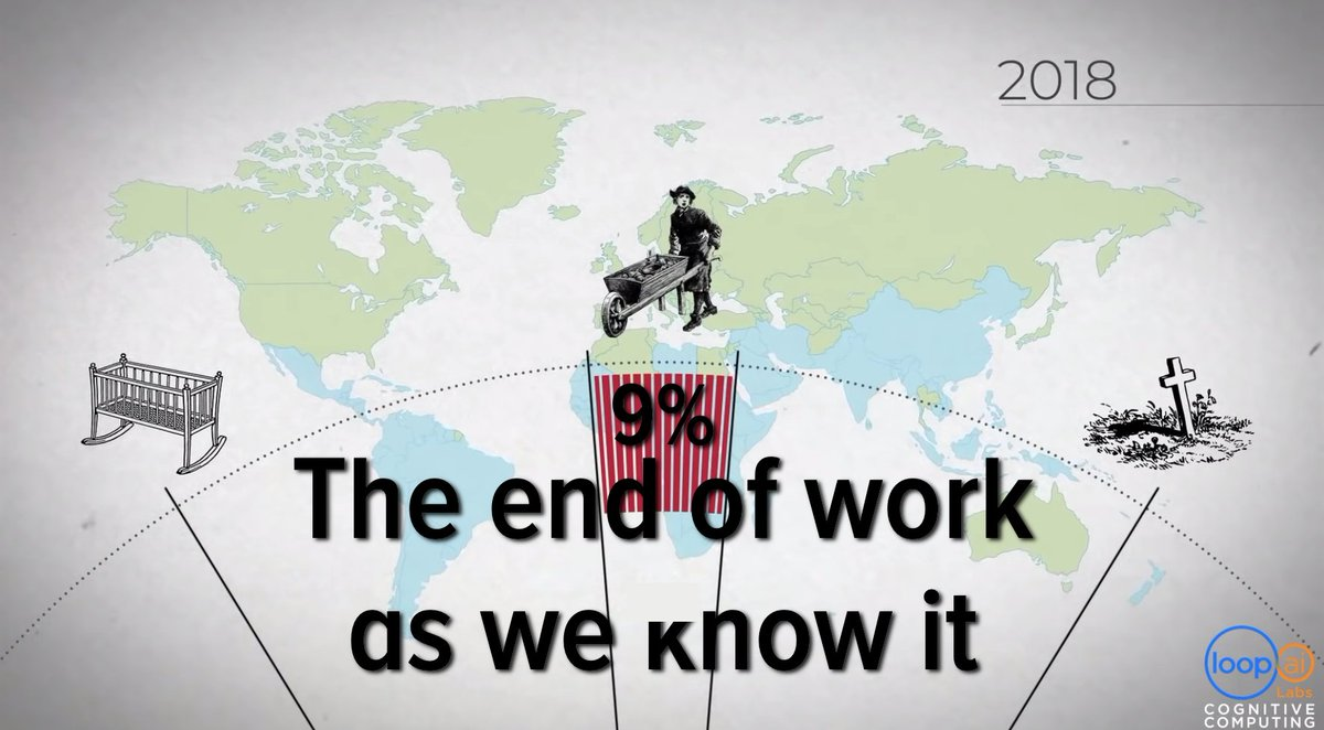 VIDEO: The end of work as we know it. #hyperproductivity #SmartCompanies #ArtificialIntelligence #MachineLearning #Automation #RPA #IntelligentAutomation #Automation #2AFHD04