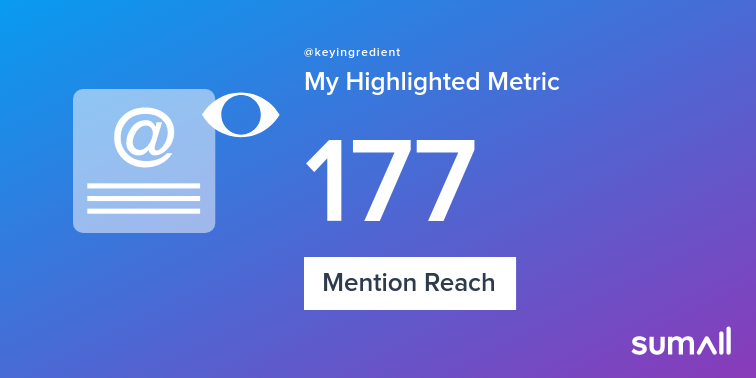My week on Twitter 🎉: 3 Mentions, 177 Mention Reach. See yours with https://t.co/hujEL4yMW7 https://t.co/ht8wd4Nyj3