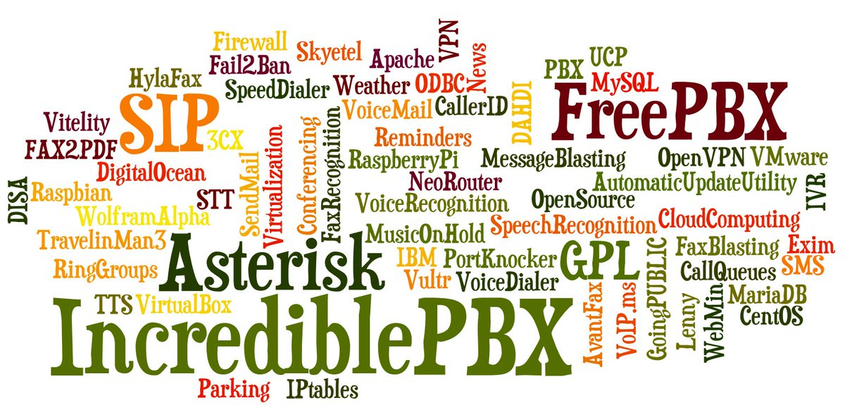 The Big 30: Incredible PBX 2020 Application User's Guide