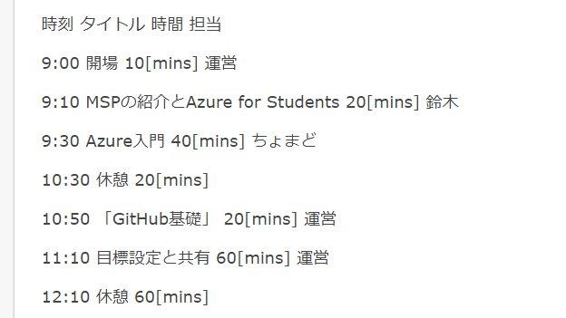 #ちょまど登壇情報学生向けハッカソンイベント『Local Hack Share Day 2020 in Japan 』でAzure 基礎についてオンライン登壇します!⌚今週末 20/04/11(土) 09:00 〜 21:00参加登録 (無料)→  #LocalHackDay